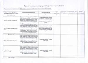 Пер. мер. по улучшению усл. труда